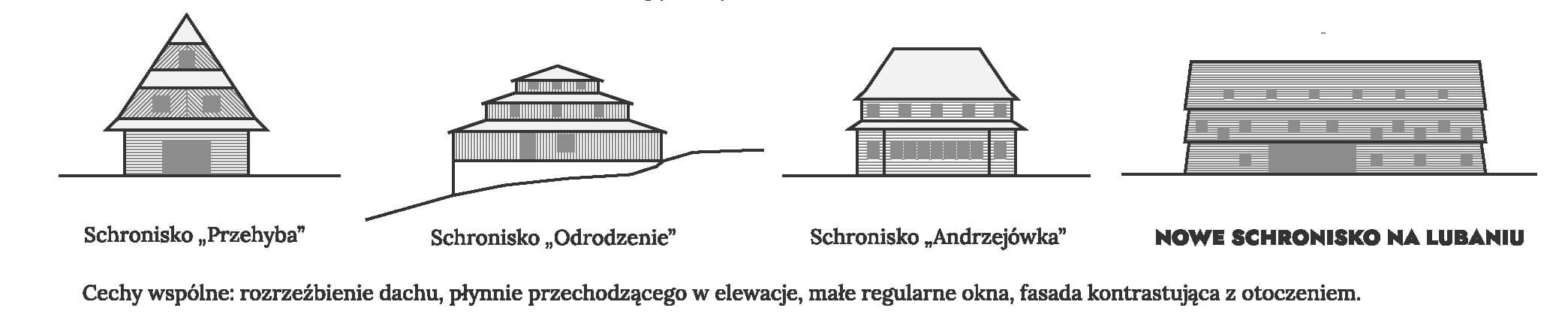 schronisko_schemat